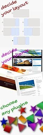 your-wordpress-site_build-it_montage_140435